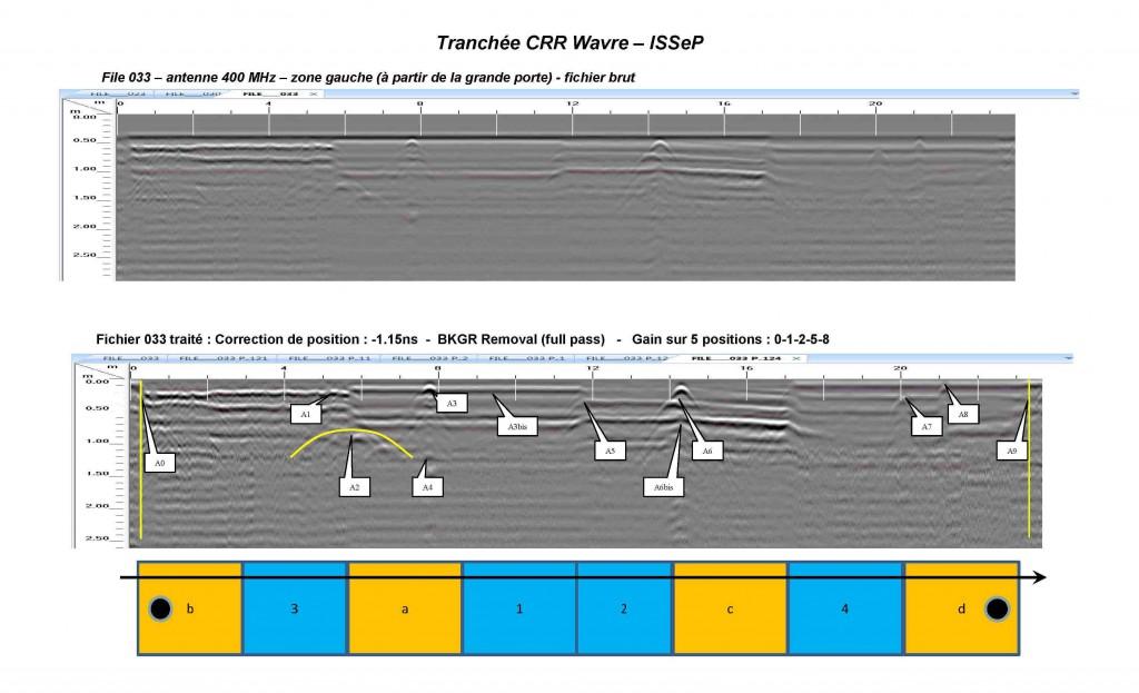Fichier interprétation 400MHz tranchée CRR Wavre p 1